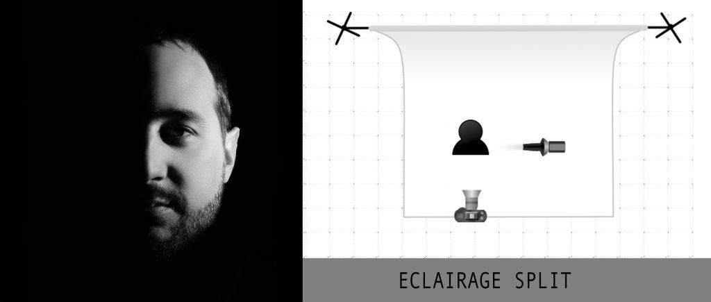 portrait studio clair obscur 4 sch mas d 39 clairage r aliser avec 1 snoot. Black Bedroom Furniture Sets. Home Design Ideas